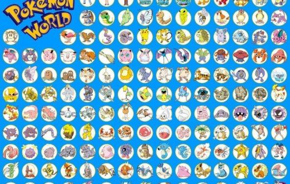 Аниме Pokemon относится к